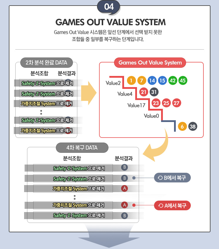 GAMES OUT VALUE SYSTEM